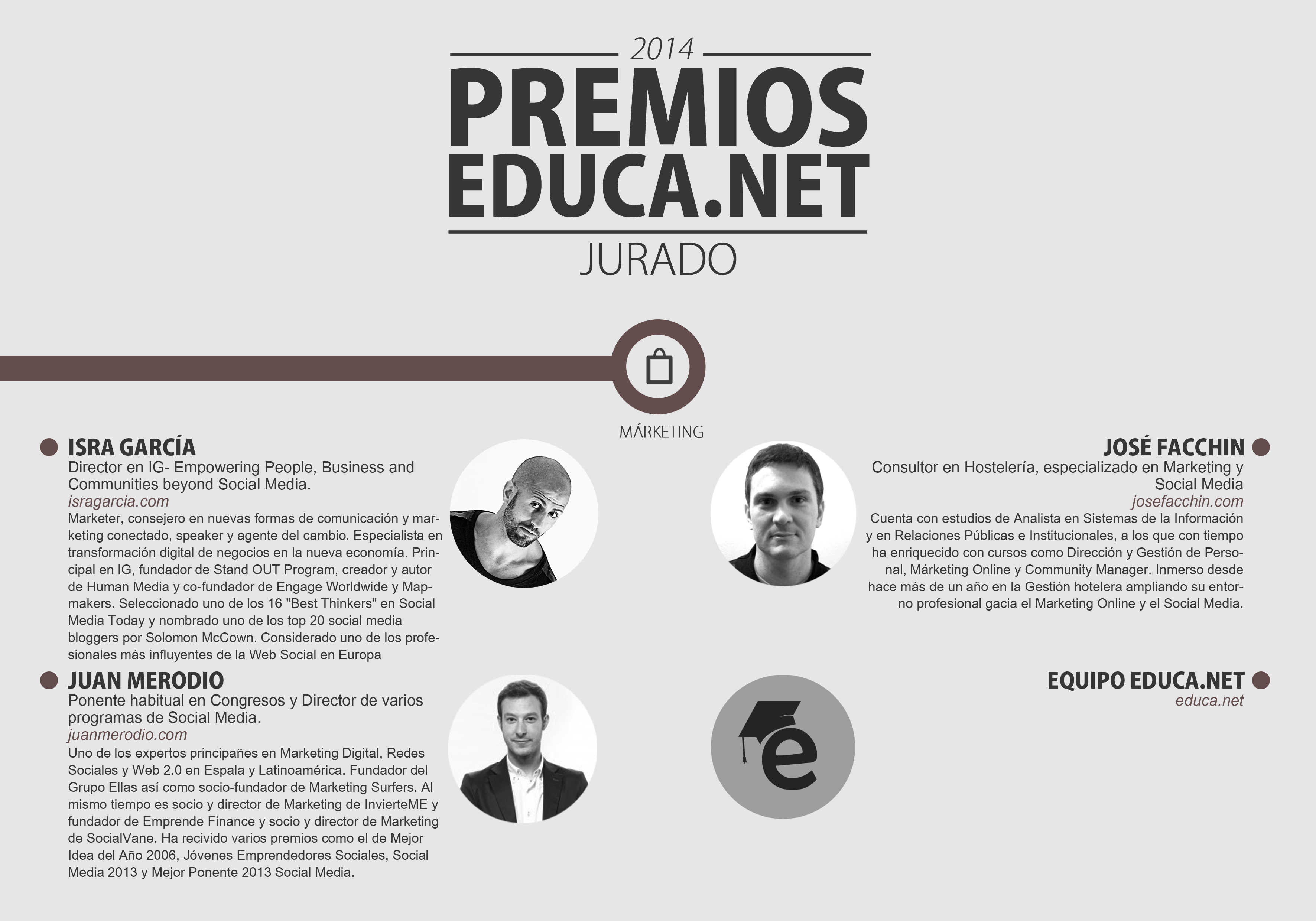 Jurado Marketing Premios Educa.net