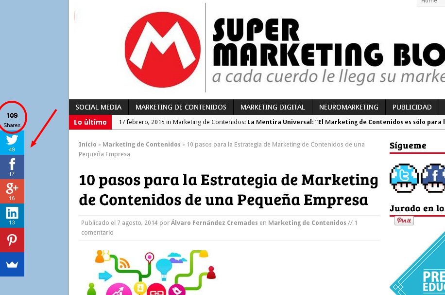 Shares 10 pasos para la Estrategia de Marketing de Contenidos de una Pequeña Empresa   Super Marketing Blog