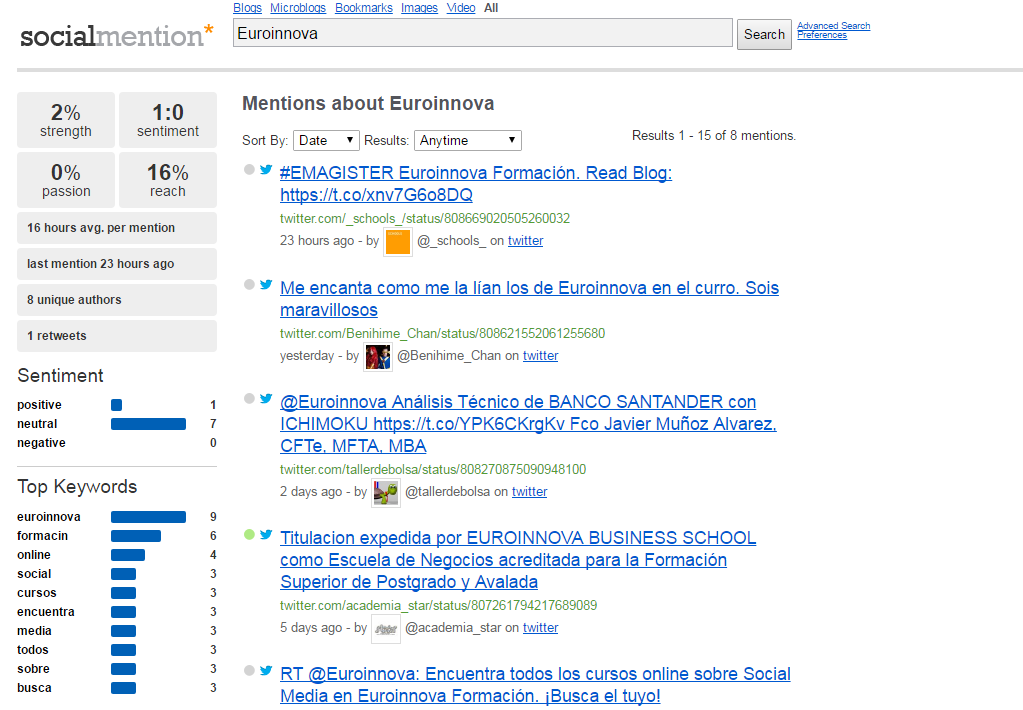 euroinnova-social-mention