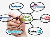 Plan Marketing Redes Sociales
